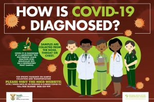 HOW-IS-COVID-19-DIAGNOSED-scaled